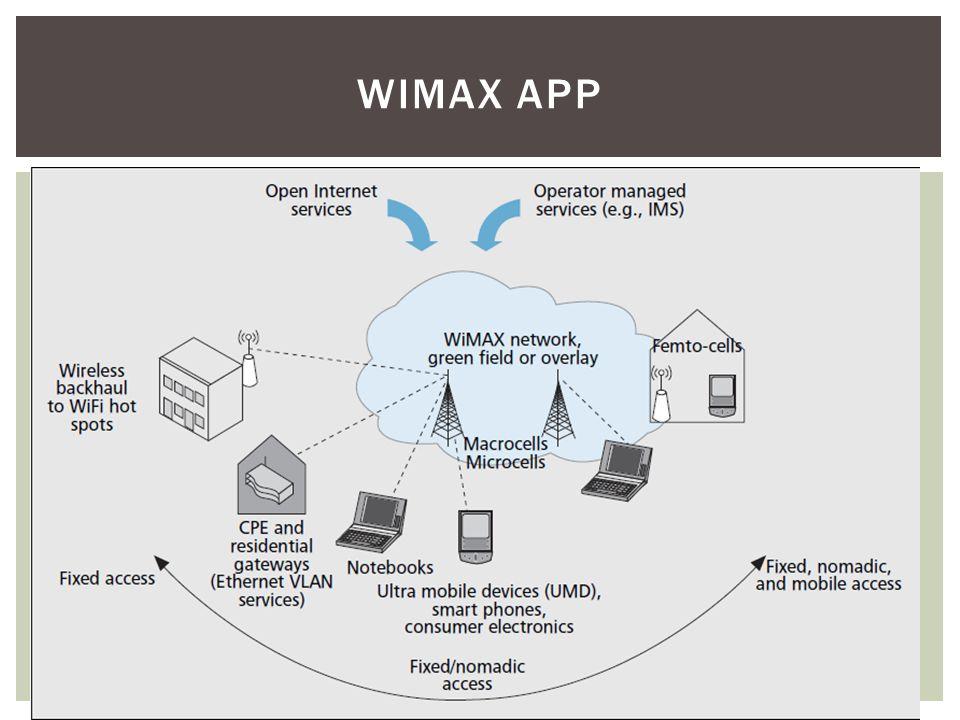 Wimax App