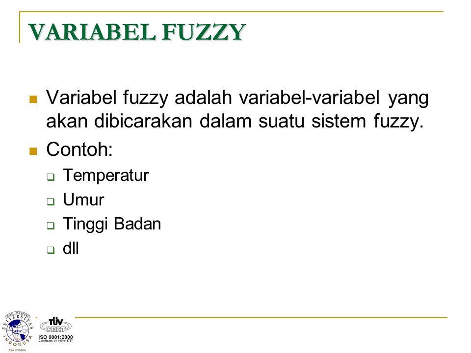 VARIABEL FUZZY Variabel fuzzy adalah variabel-variabel yang akan dibicarakan dalam suatu sistem fuzzy.