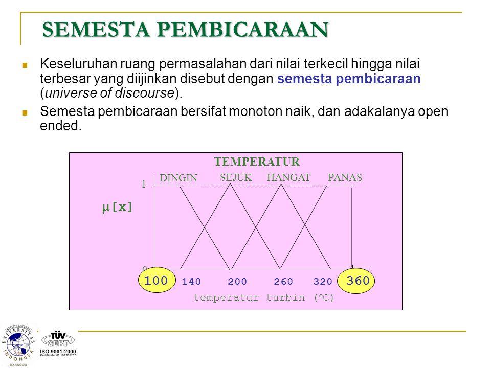 temperatur turbin (oC)
