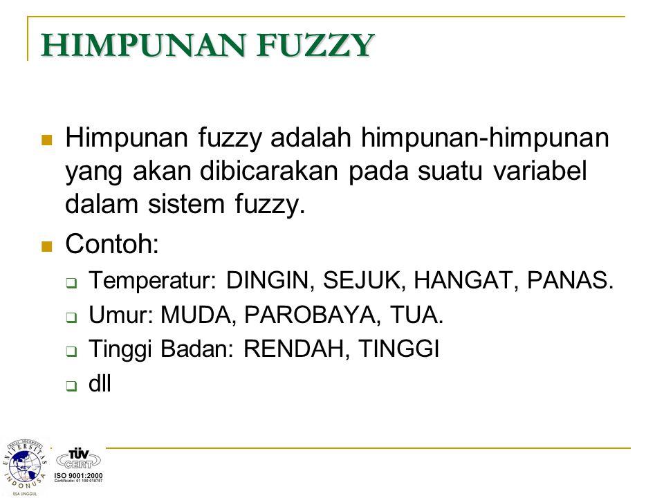 HIMPUNAN FUZZY Himpunan fuzzy adalah himpunan-himpunan yang akan dibicarakan pada suatu variabel dalam sistem fuzzy.