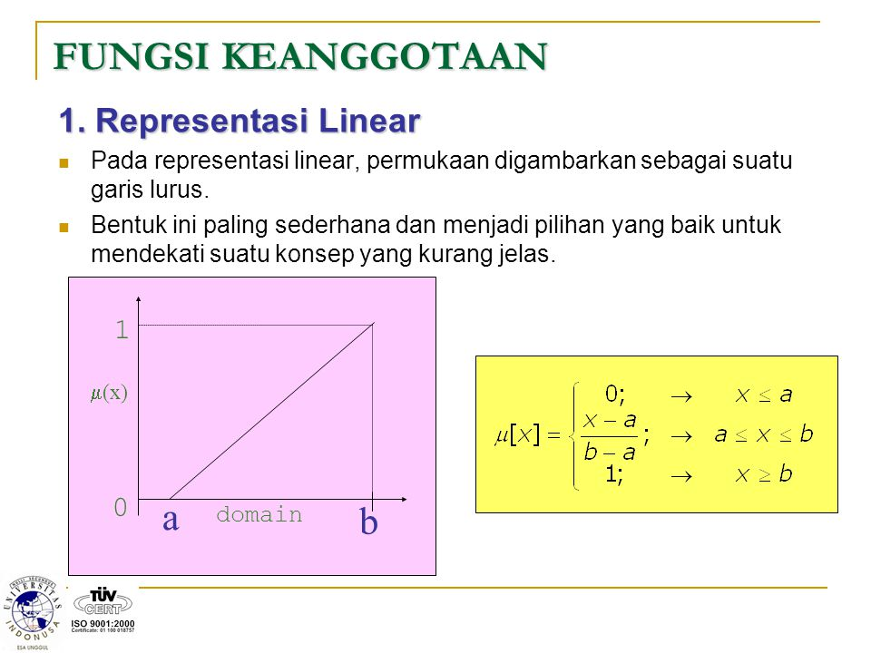 FUNGSI KEANGGOTAAN a b 1. Representasi Linear 1