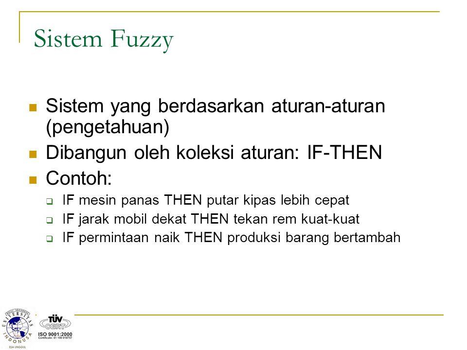 Sistem Fuzzy Sistem yang berdasarkan aturan-aturan (pengetahuan)