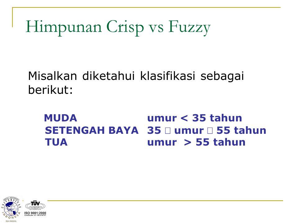 Himpunan Crisp vs Fuzzy