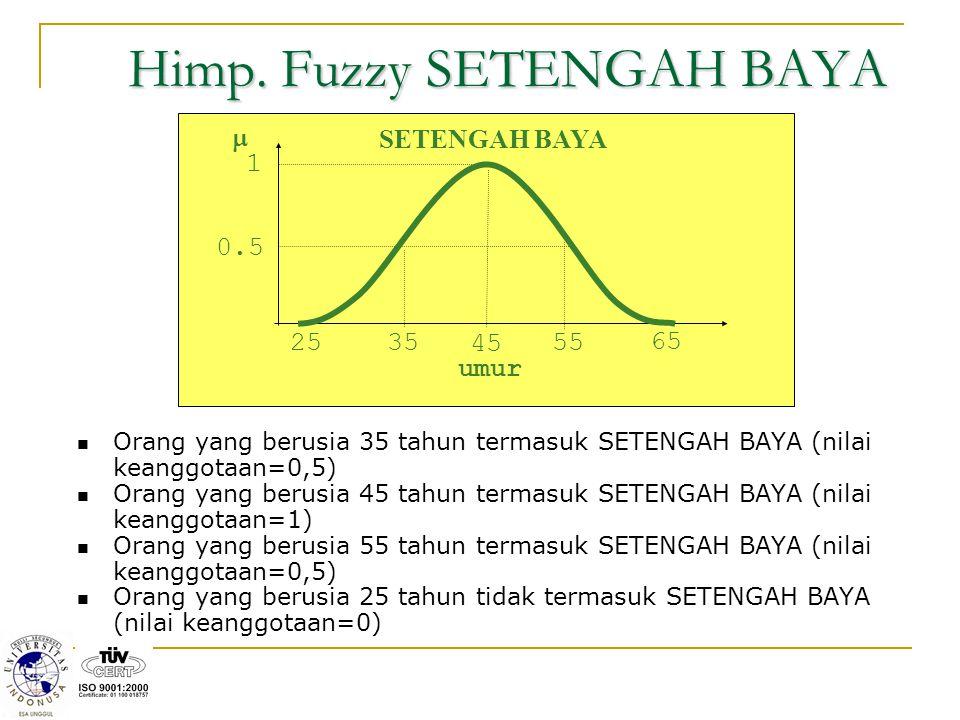 Himp. Fuzzy SETENGAH BAYA