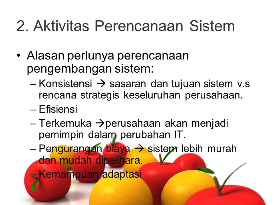 2. Aktivitas Perencanaan Sistem
