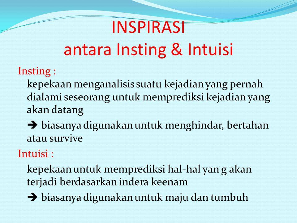 INSPIRASI antara Insting & Intuisi