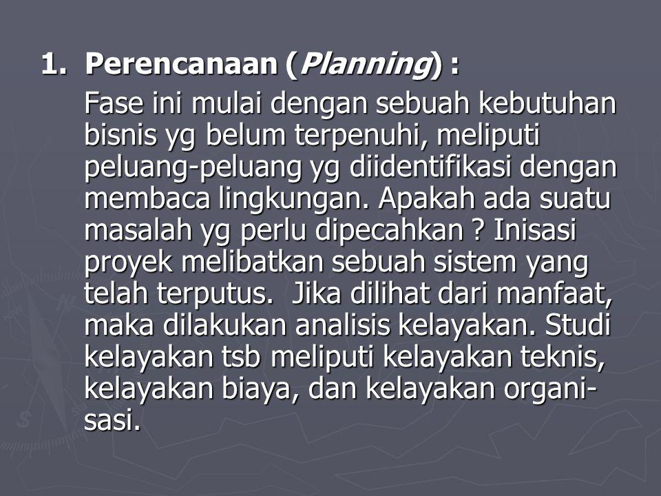 1. Perencanaan (Planning) :