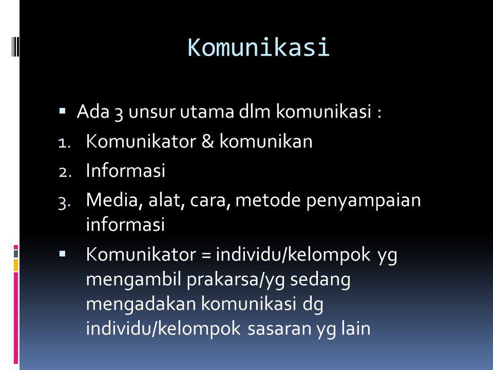 Komunikasi Ada 3 unsur utama dlm komunikasi : Komunikator & komunikan