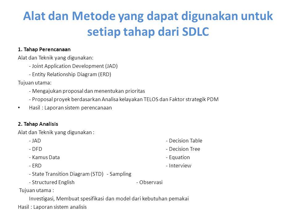 Alat dan Metode yang dapat digunakan untuk setiap tahap dari SDLC