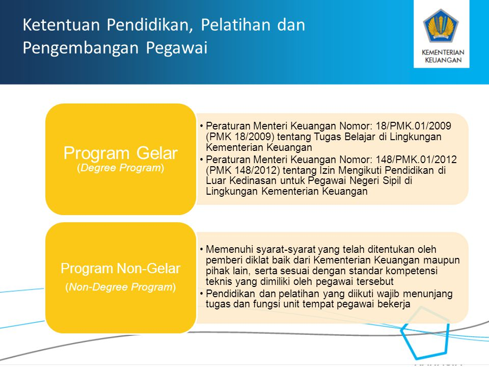 Program Gelar (Degree Program)