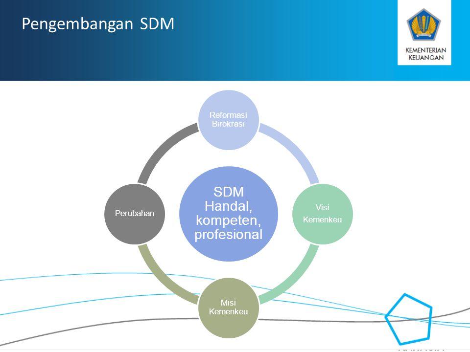 SDM Handal, kompeten, profesional