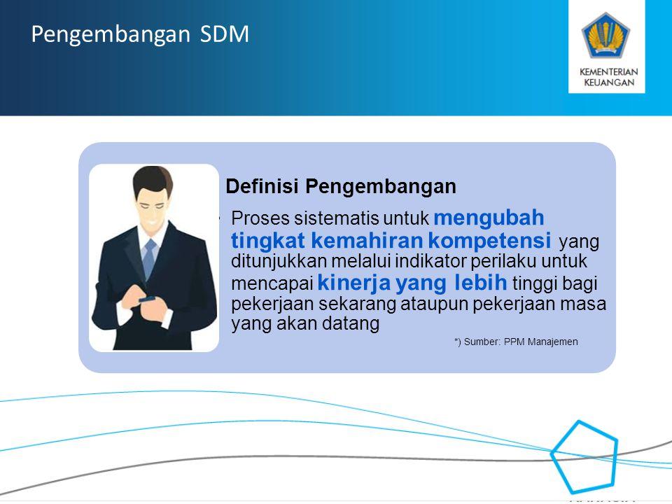 Pengembangan SDM Definisi Pengembangan