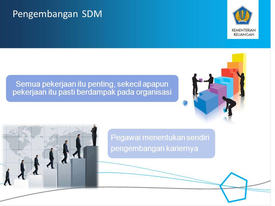 Pengembangan SDM Semua pekerjaan itu penting, sekecil apapun pekerjaan itu pasti berdampak pada organisasi.