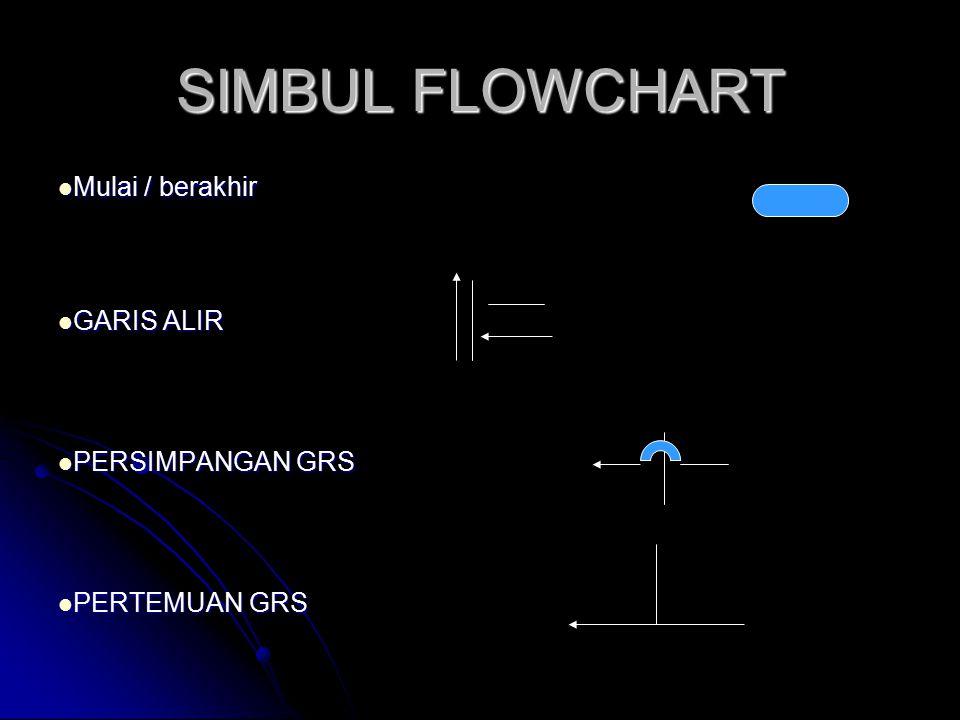 SIMBUL FLOWCHART Mulai / berakhir GARIS ALIR PERSIMPANGAN GRS