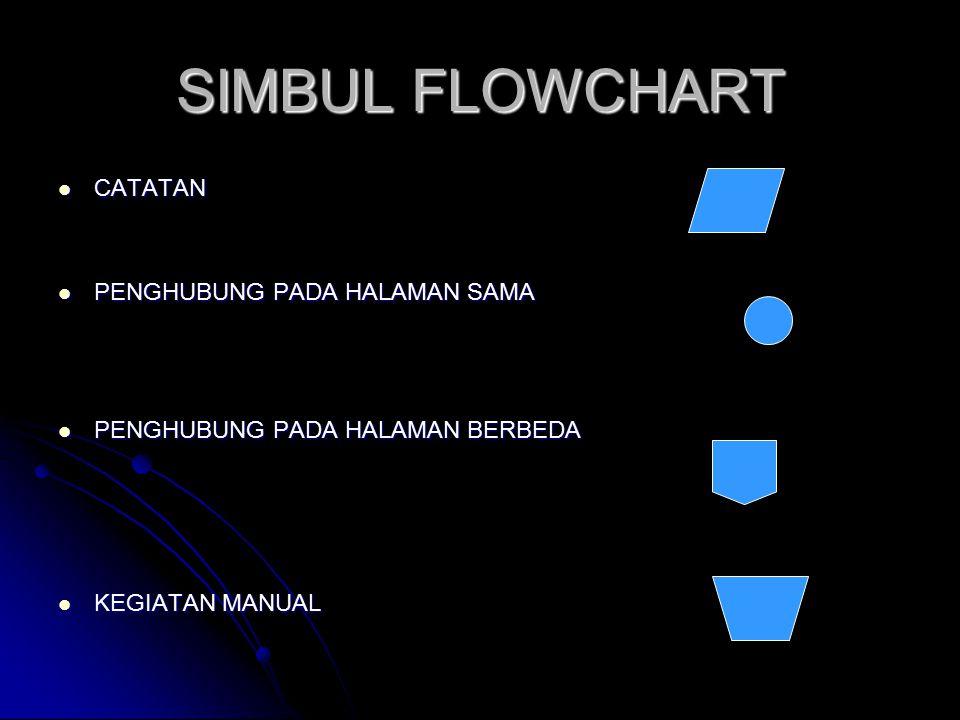 SIMBUL FLOWCHART CATATAN PENGHUBUNG PADA HALAMAN SAMA