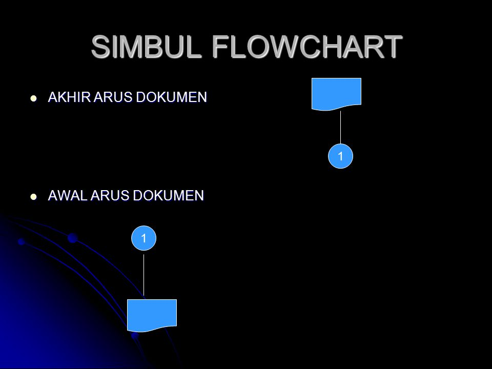 SIMBUL FLOWCHART AKHIR ARUS DOKUMEN AWAL ARUS DOKUMEN 1 1