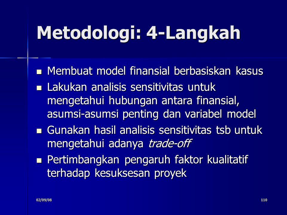 Metodologi: 4-Langkah Membuat model finansial berbasiskan kasus