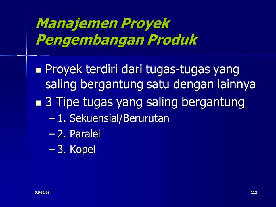 Manajemen Proyek Pengembangan Produk