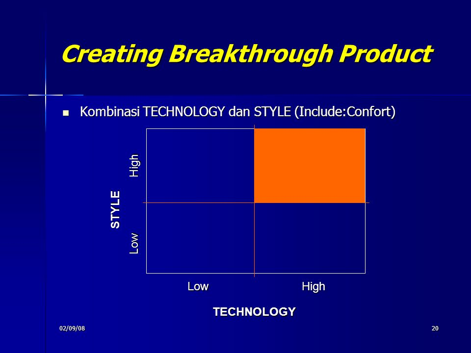 Creating Breakthrough Product