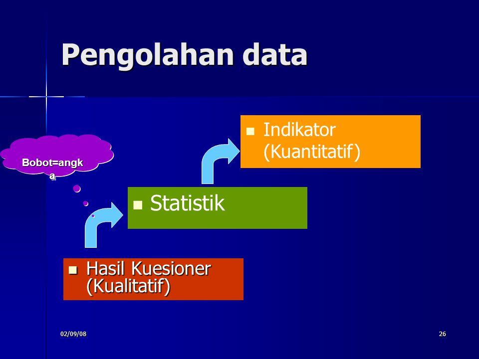Pengolahan data Statistik Indikator (Kuantitatif)