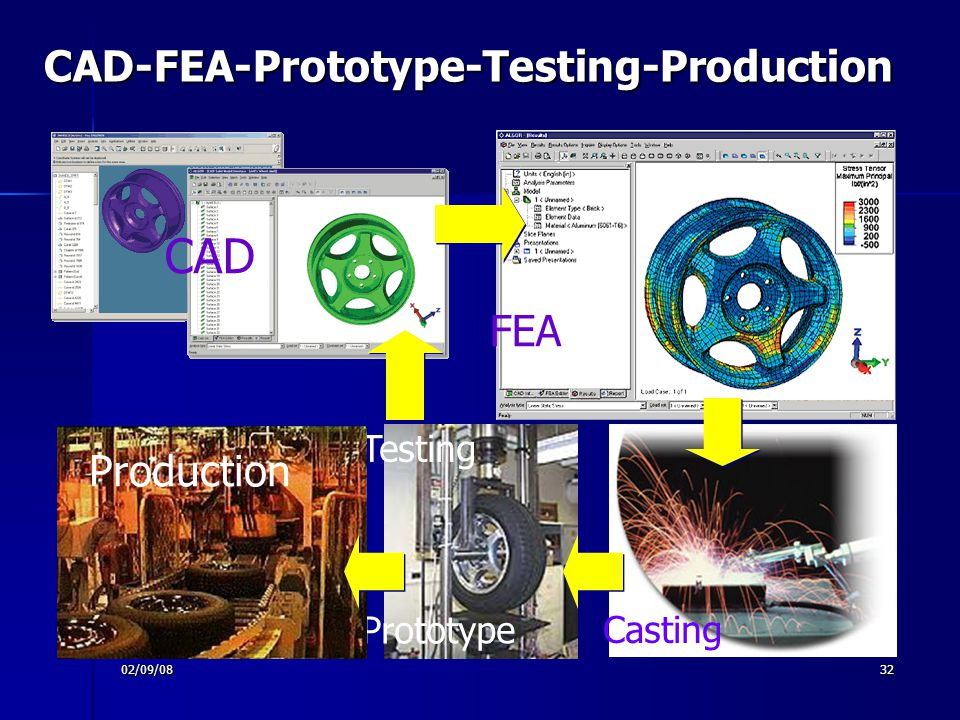 CAD-FEA-Prototype-Testing-Production
