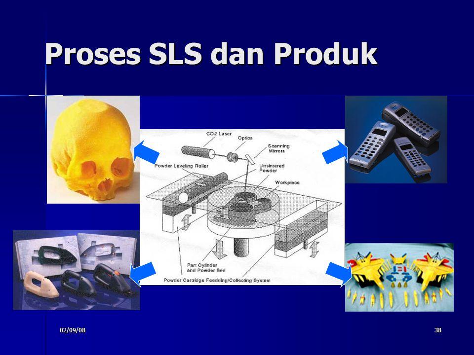 Proses SLS dan Produk 02/09/08
