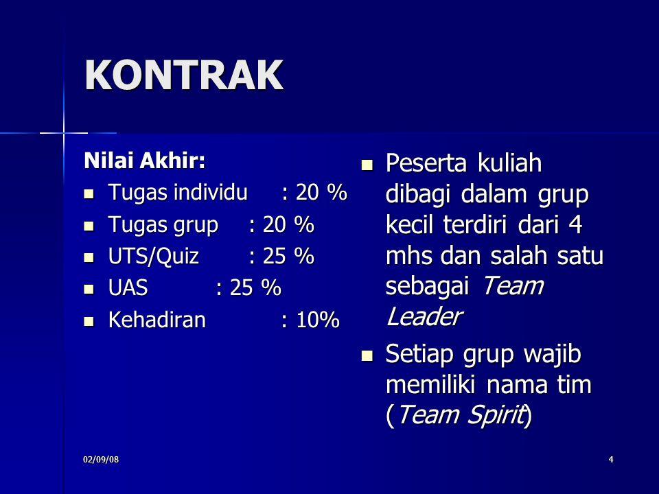 KONTRAK Nilai Akhir: Tugas individu : 20 % Tugas grup : 20 % UTS/Quiz : 25 % UAS : 25 % Kehadiran : 10%