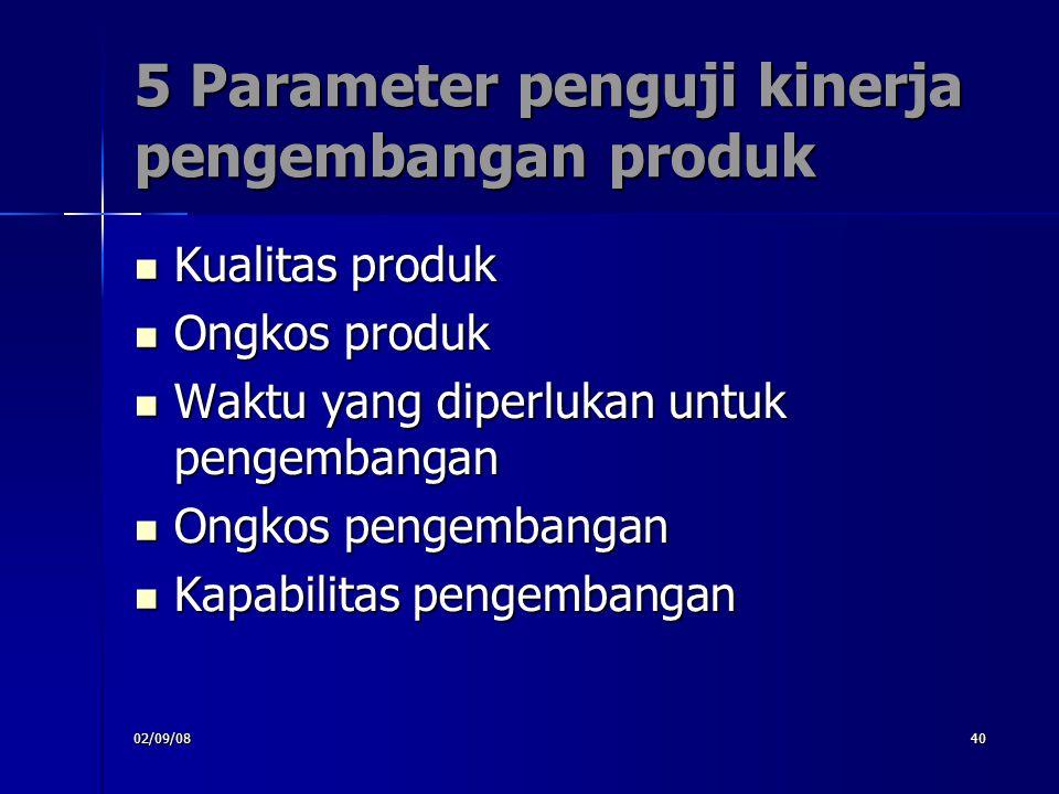5 Parameter penguji kinerja pengembangan produk