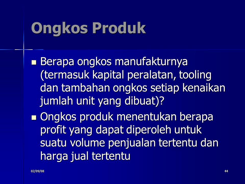 Ongkos Produk Berapa ongkos manufakturnya (termasuk kapital peralatan, tooling dan tambahan ongkos setiap kenaikan jumlah unit yang dibuat)