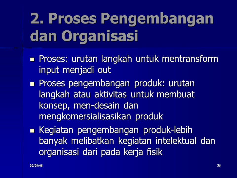 2. Proses Pengembangan dan Organisasi