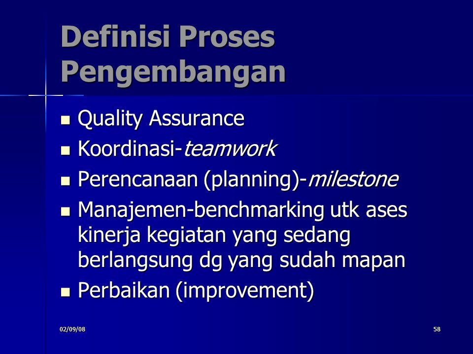 Definisi Proses Pengembangan
