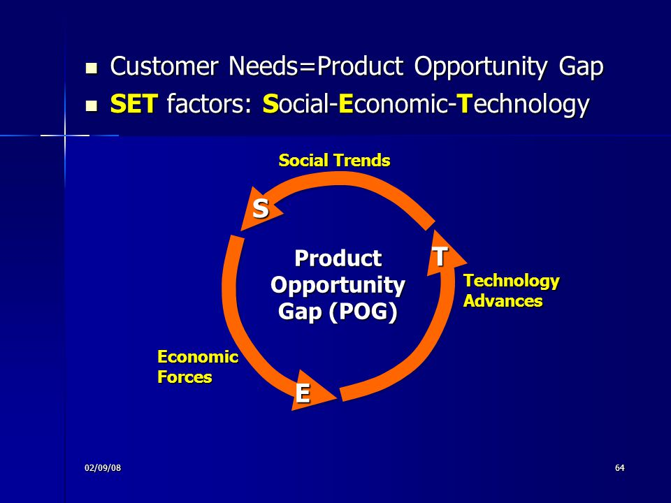 Product Opportunity Gap (POG)‏