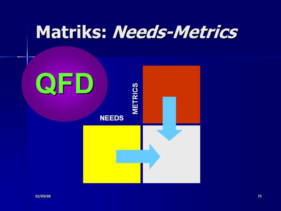 Matriks: Needs-Metrics