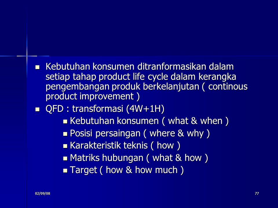 QFD : transformasi (4W+1H) Kebutuhan konsumen ( what & when )