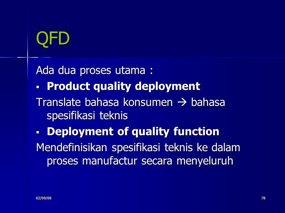 QFD Ada dua proses utama : Product quality deployment