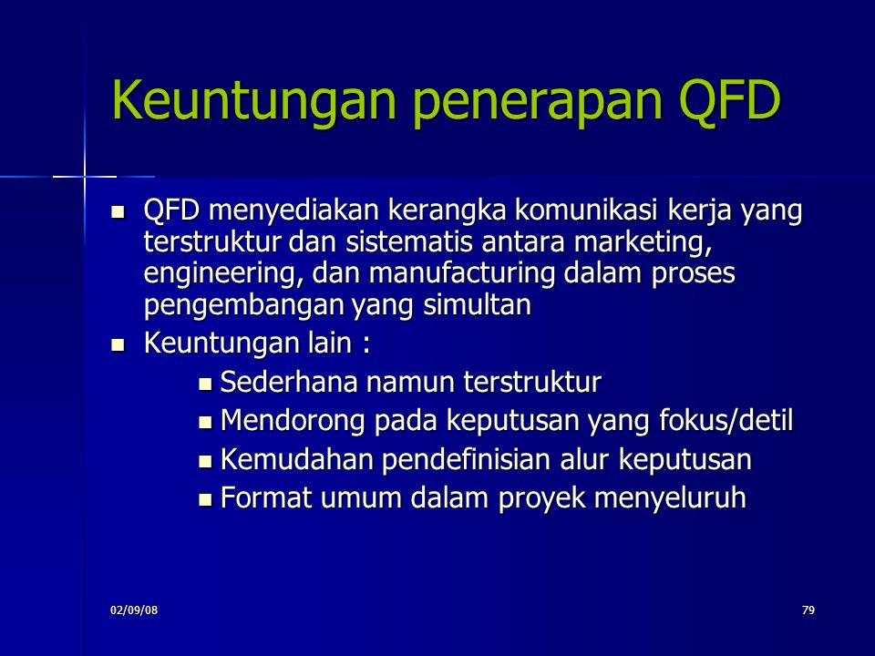 Keuntungan penerapan QFD