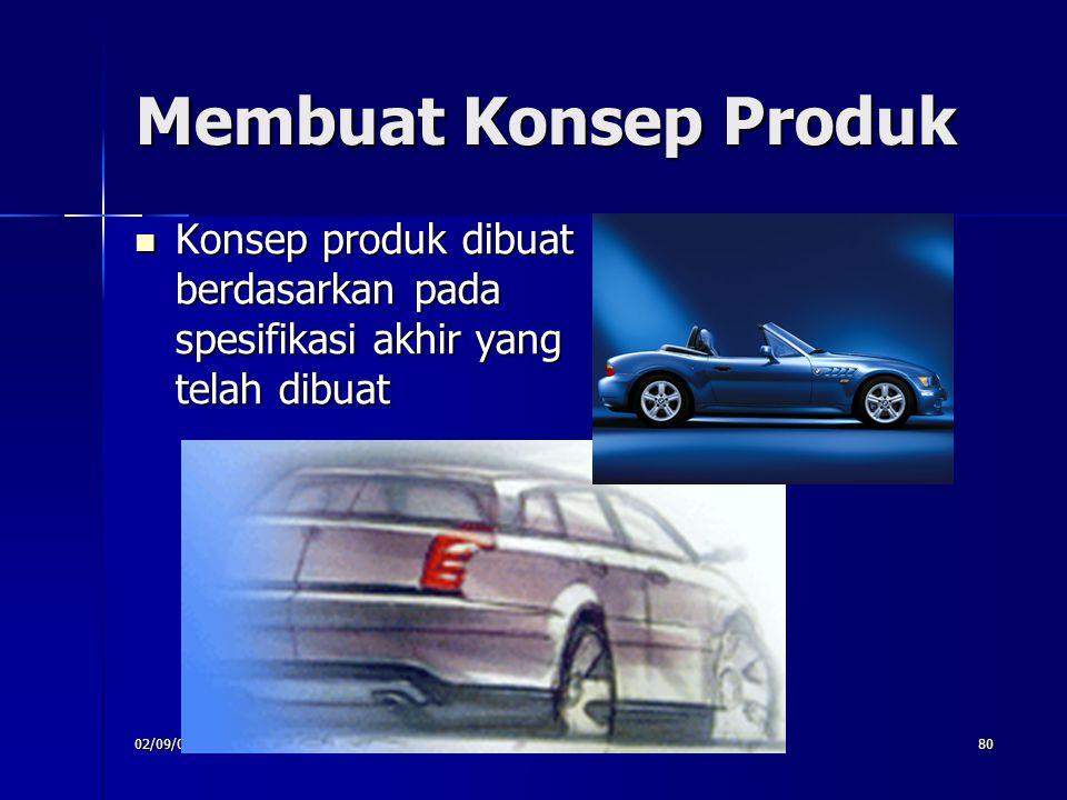 Membuat Konsep Produk Konsep produk dibuat berdasarkan pada spesifikasi akhir yang telah dibuat.
