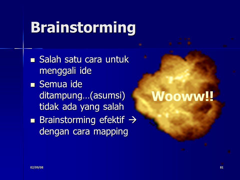 Brainstorming Wooww!! Salah satu cara untuk menggali ide