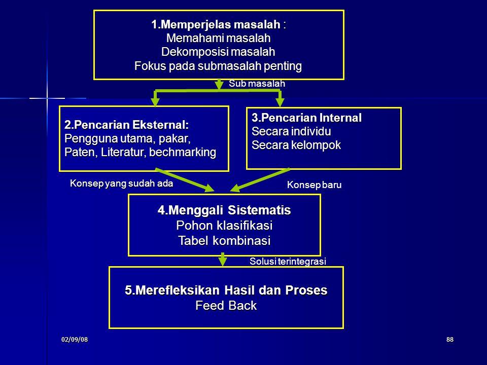 5.Merefleksikan Hasil dan Proses