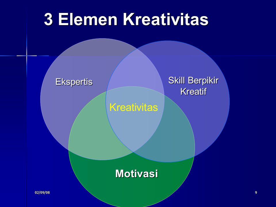 Skill Berpikir Kreatif