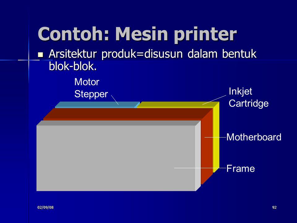 Contoh: Mesin printer Arsitektur produk=disusun dalam bentuk blok-blok. Motor Stepper. Inkjet Cartridge.