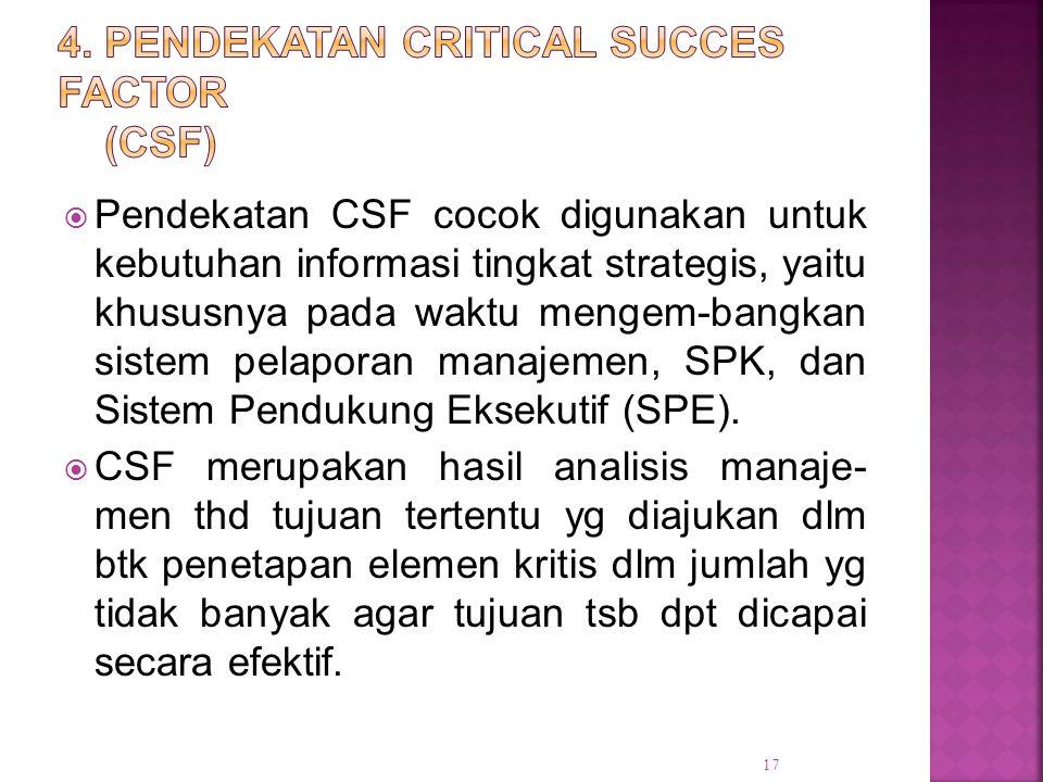 4. Pendekatan Critical Succes Factor (CSF)