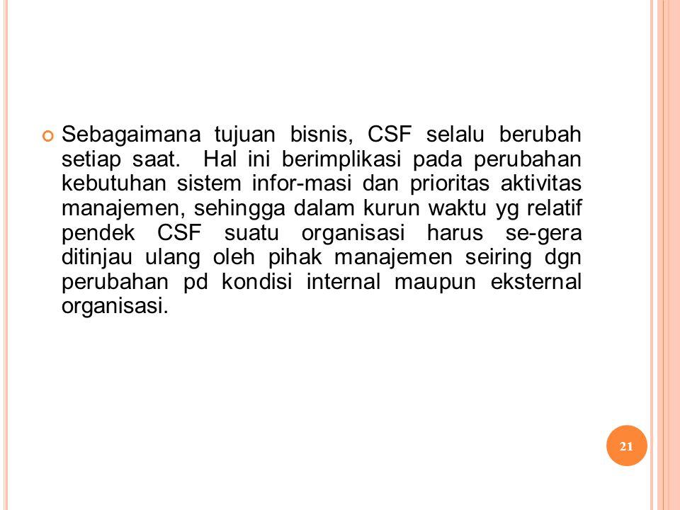 Sebagaimana tujuan bisnis, CSF selalu berubah setiap saat