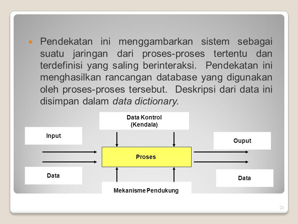 Pendekatan ini menggambarkan sistem sebagai suatu jaringan dari proses-proses tertentu dan terdefinisi yang saling berinteraksi. Pendekatan ini menghasilkan rancangan database yang digunakan oleh proses-proses tersebut. Deskripsi dari data ini disimpan dalam data dictionary.