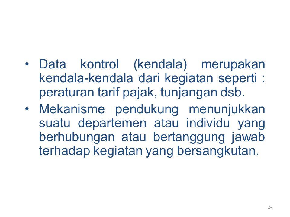 Data kontrol (kendala) merupakan kendala-kendala dari kegiatan seperti : peraturan tarif pajak, tunjangan dsb.