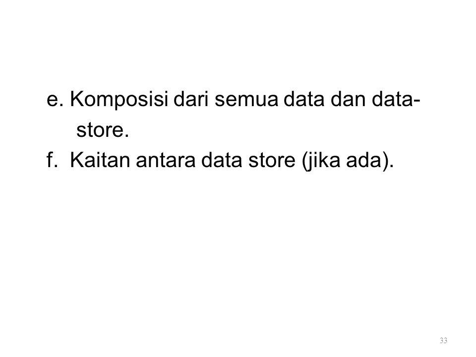 e. Komposisi dari semua data dan data- store. f