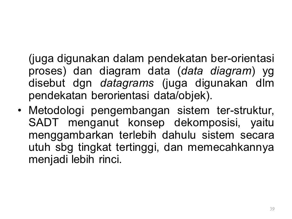 (juga digunakan dalam pendekatan ber-orientasi proses) dan diagram data (data diagram) yg disebut dgn datagrams (juga digunakan dlm pendekatan berorientasi data/objek).