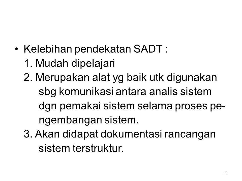 Kelebihan pendekatan SADT :