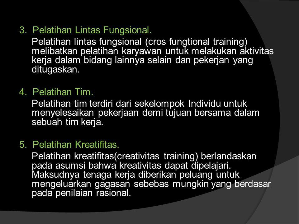 3. Pelatihan Lintas Fungsional.