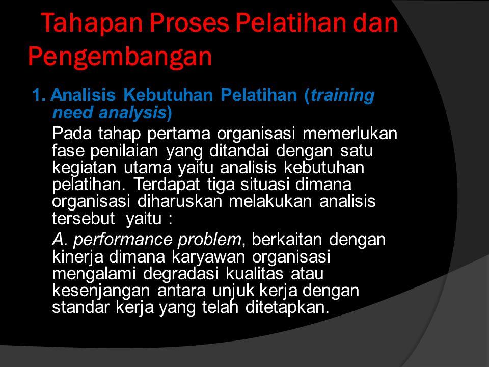 Tahapan Proses Pelatihan dan Pengembangan